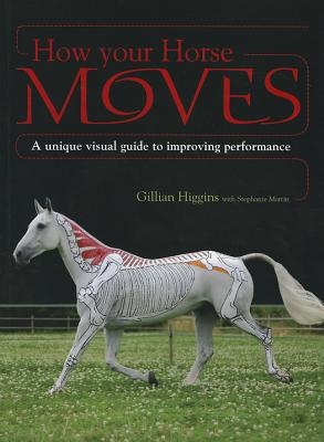 How Your Horse Moves By Higgins, Gillian